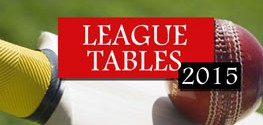 League Tables 2015