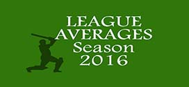 League Averages – 2016