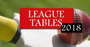 League Tables 2018