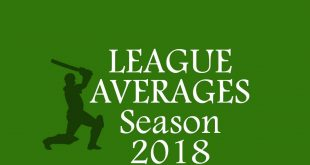 League Averages – 2018