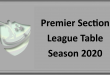Premier Section tables 2020 1