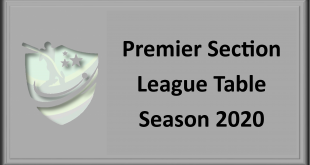 Premier Section tables 2020 1