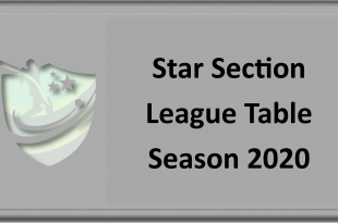Star Section tables 2020
