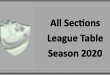 all sections league tables