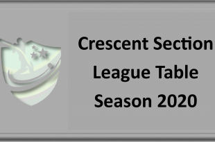 crescent section tables 2020