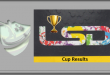 Results Cup1