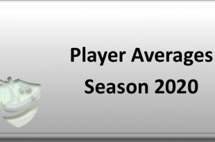 Player averages season 2020