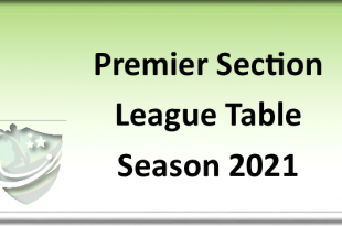 Premier Section Table 2021