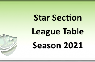 Star Section Table 2021