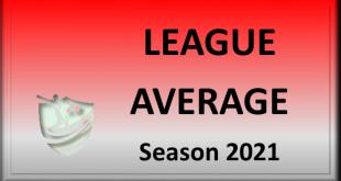 Averages season 2021